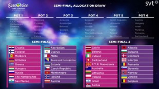 eurovision-2016-semi-final-draw-allocation--600x334